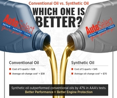 Change is Good - When it comes to Oil Changes