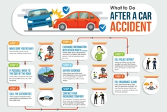 When You Hear the Crash - What to Do After an Accident