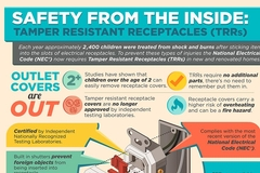 Safety from the Inside: Tamper Resistant Receptacles (TRRs)