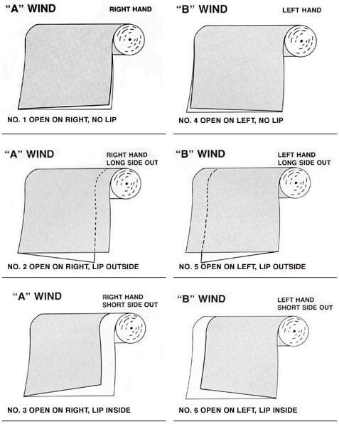 rewind chart